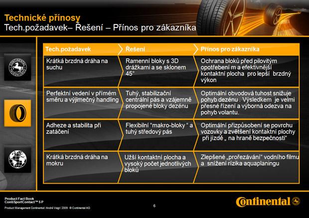 ContiSportContact 5P